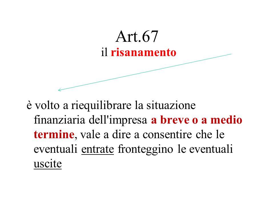 Art.67 il risanamento.