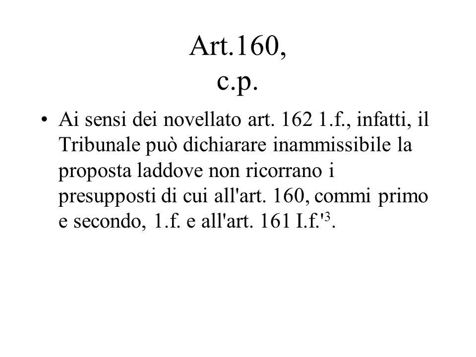 Art.160, c.p.