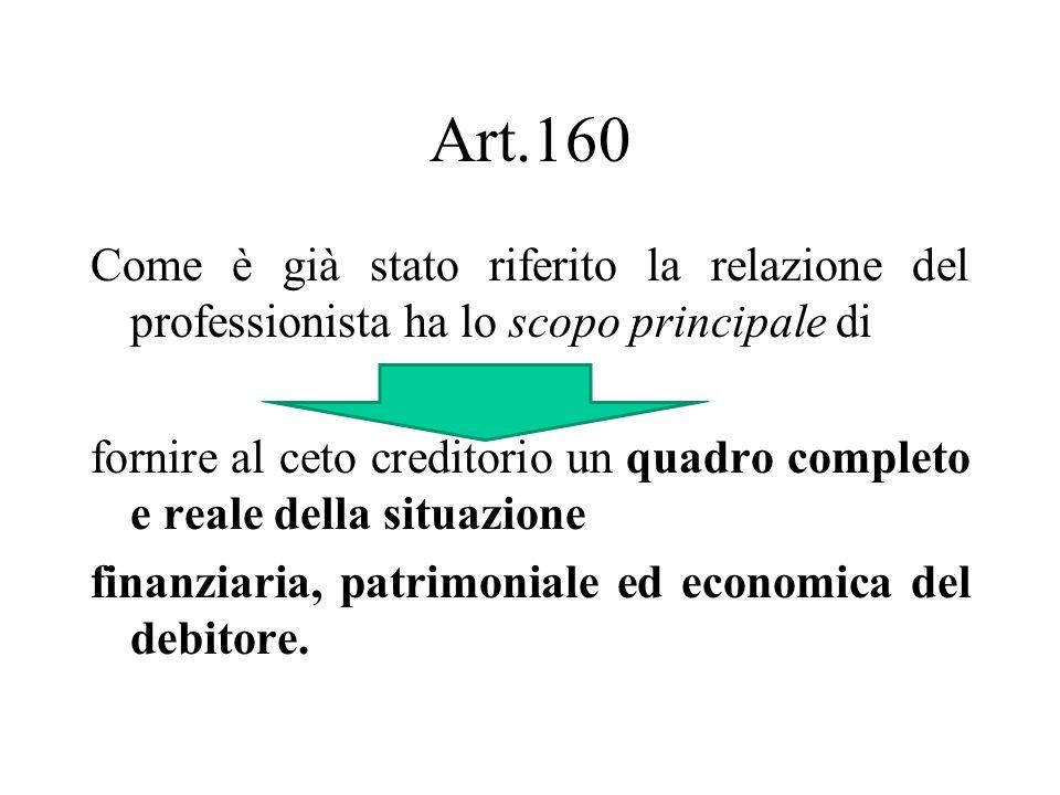 Art.160