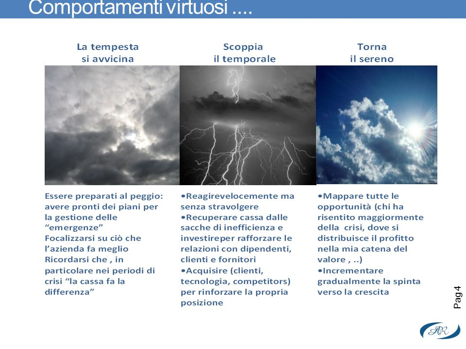Comportamenti virtuosi ....