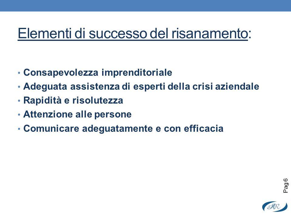 Elementi di successo del risanamento:
