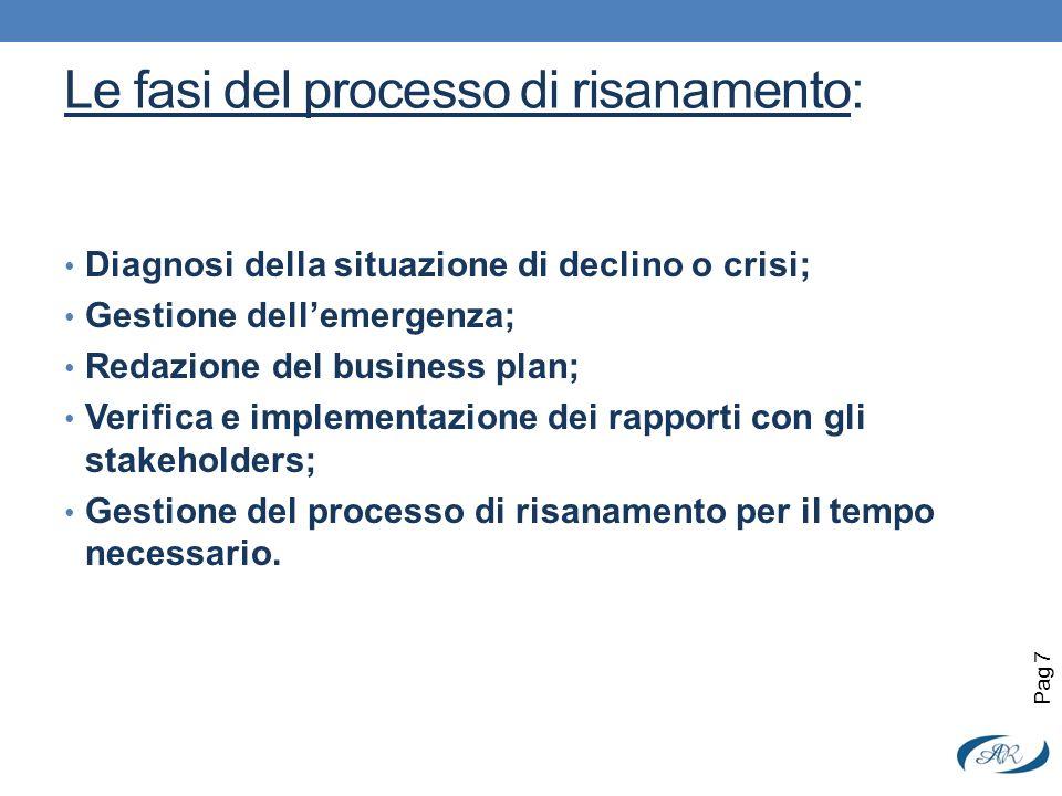 Le fasi del processo di risanamento: