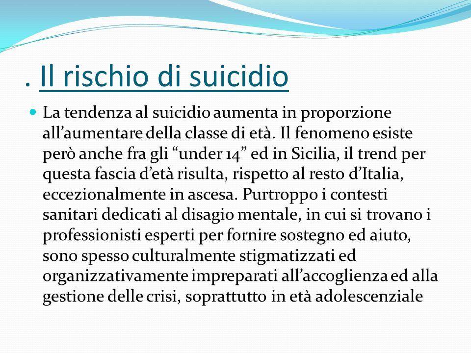 . Il rischio di suicidio