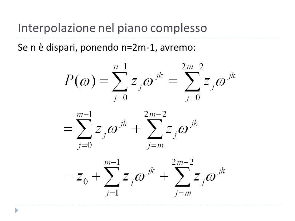 Interpolazione nel piano complesso