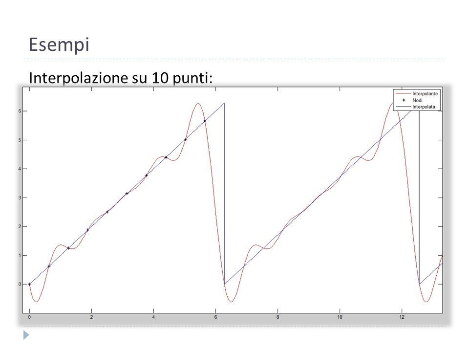Esempi Interpolazione su 10 punti: