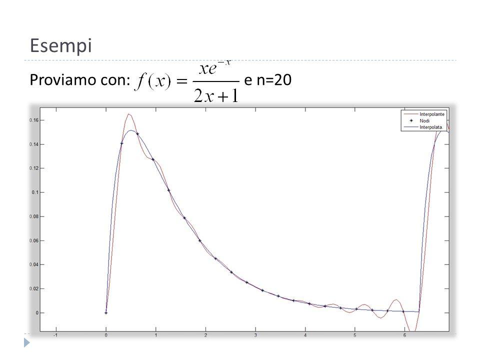 Esempi Proviamo con: e n=20