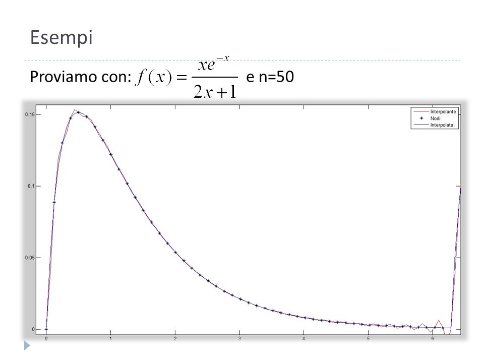 Esempi Proviamo con: e n=50