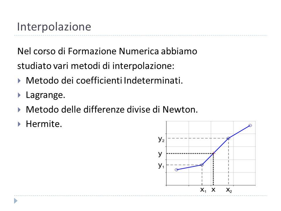 Interpolazione Nel corso di Formazione Numerica abbiamo