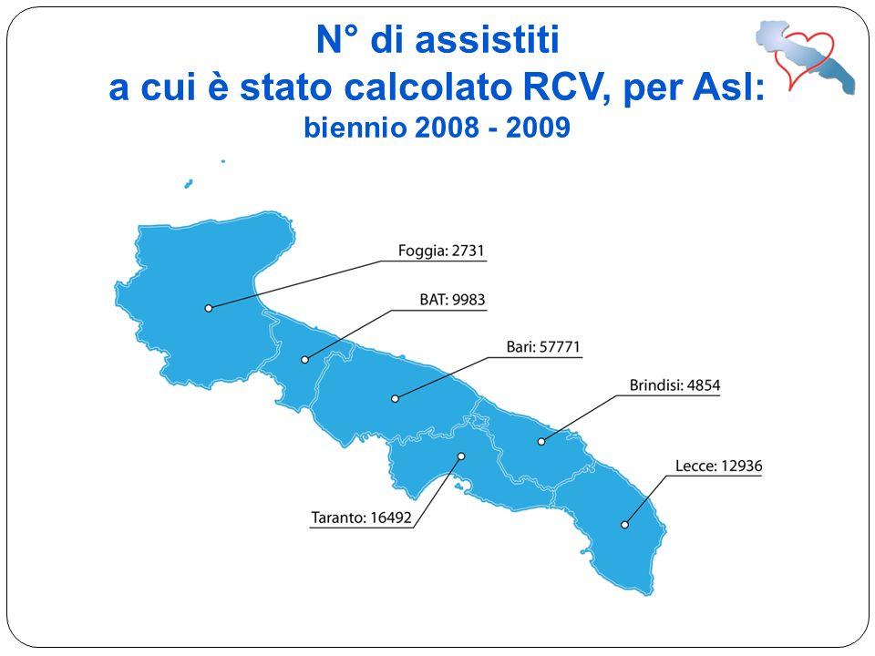 N° di assistiti a cui è stato calcolato RCV, per Asl: biennio 2008 - 2009