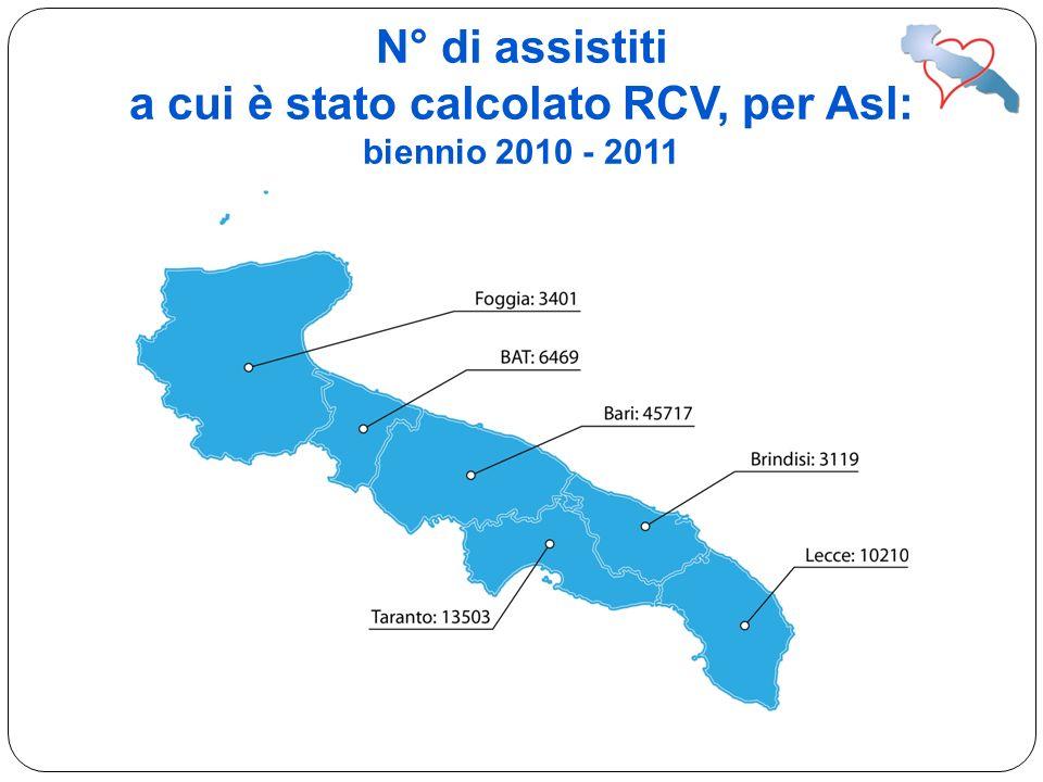 N° di assistiti a cui è stato calcolato RCV, per Asl: biennio 2010 - 2011