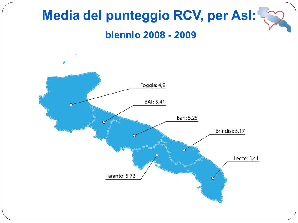 Media del punteggio RCV, per Asl: