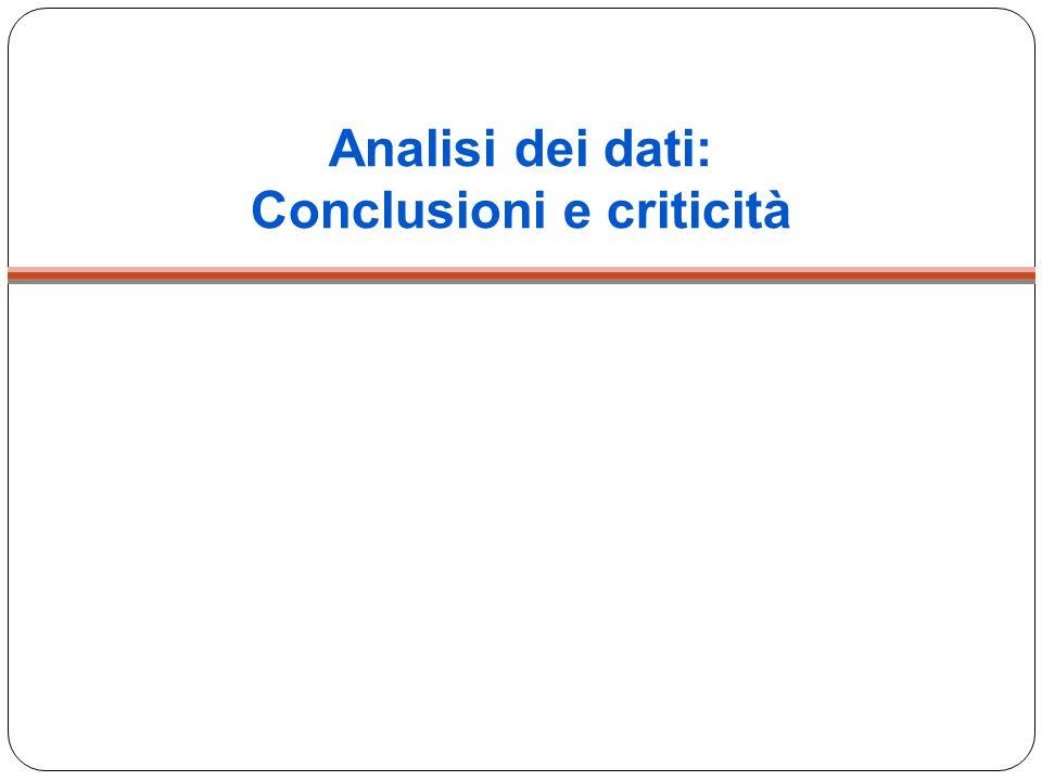 Analisi dei dati: Conclusioni e criticità