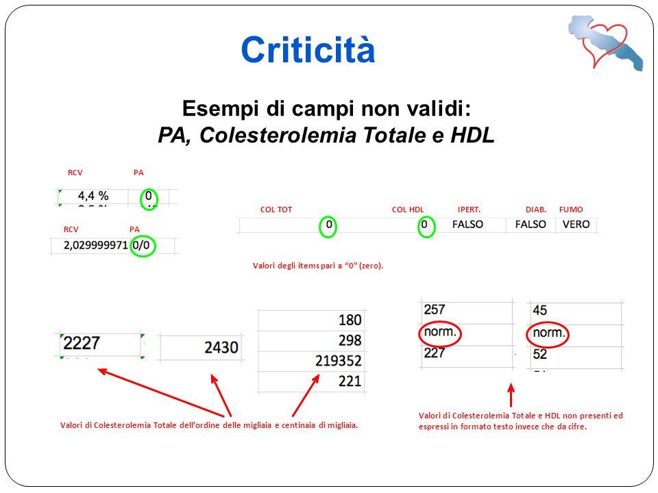 Esempi di campi non validi: PA, Colesterolemia Totale e HDL
