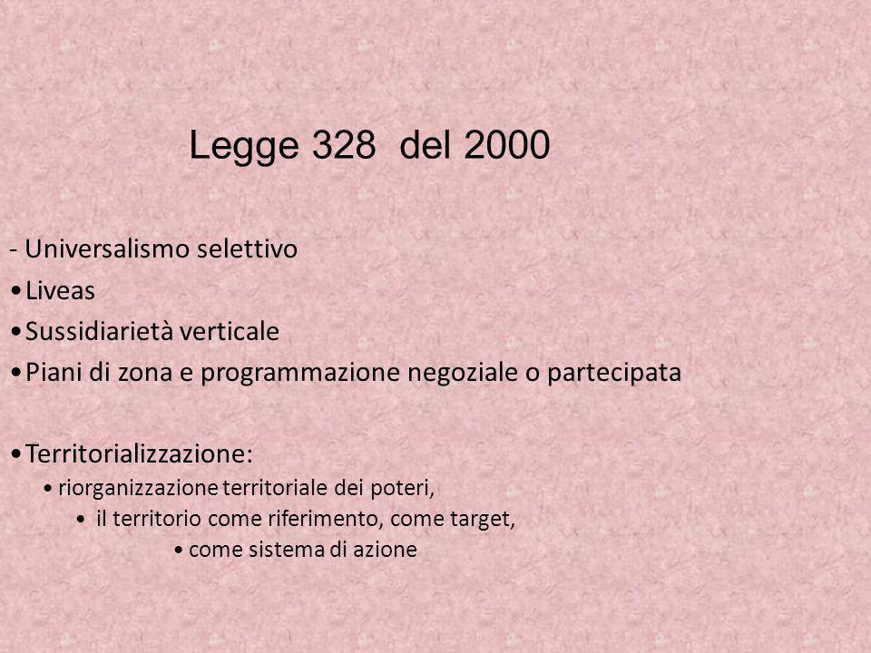 Legge 328 del 2000 - Universalismo selettivo Liveas