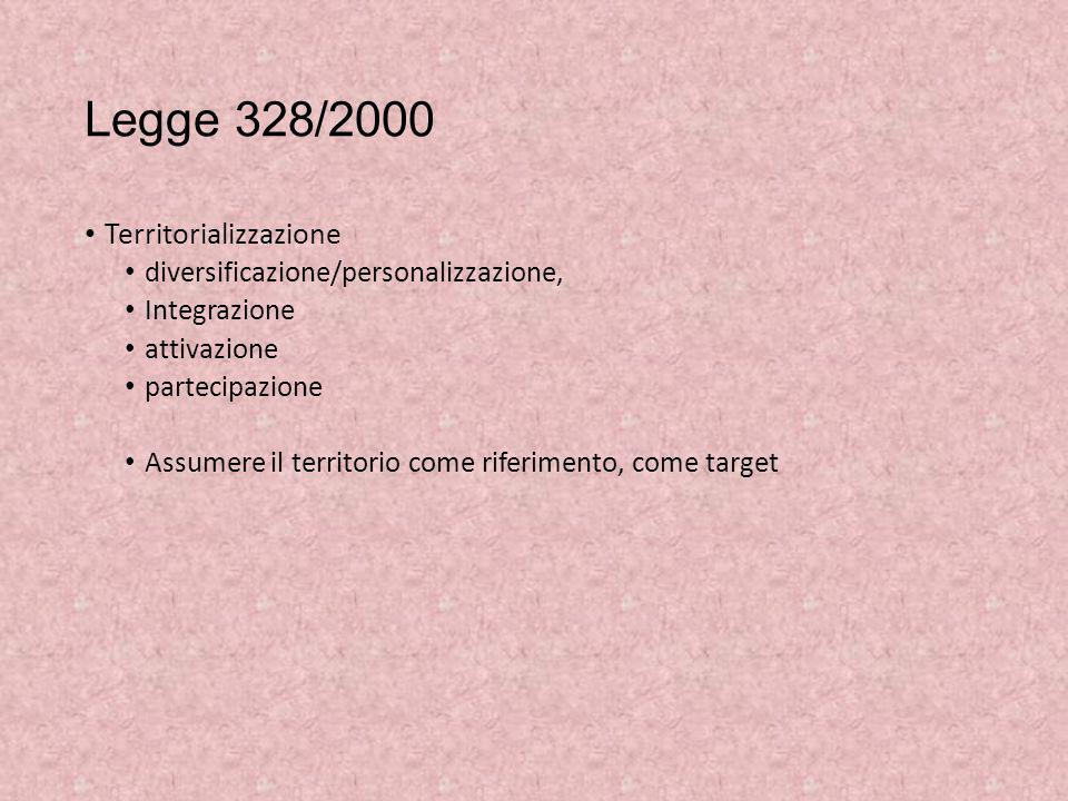 Legge 328/2000 Territorializzazione