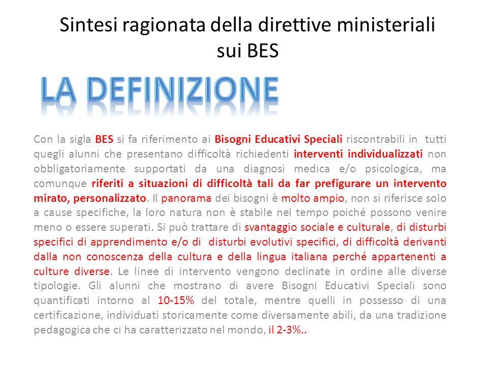 Sintesi ragionata della direttive ministeriali sui BES