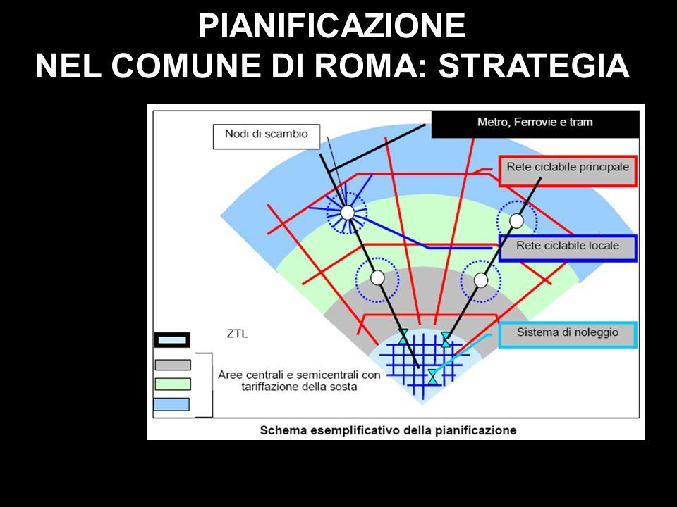 NEL COMUNE DI ROMA: STRATEGIA