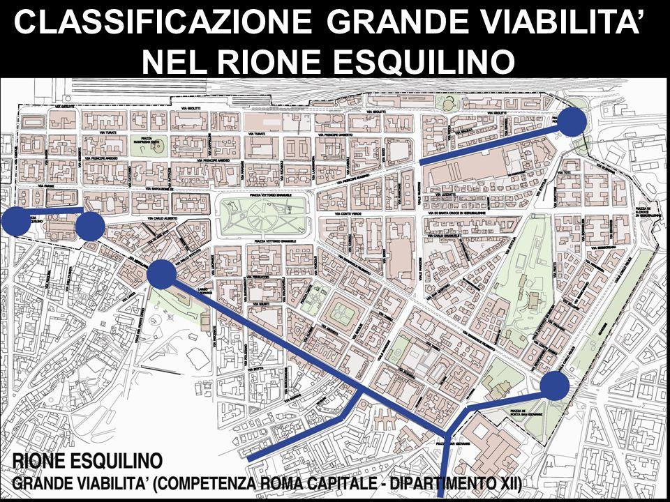CLASSIFICAZIONE GRANDE VIABILITA' NEL RIONE ESQUILINO