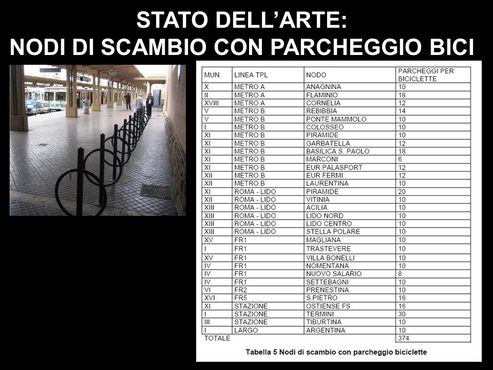 NODI DI SCAMBIO CON PARCHEGGIO BICI