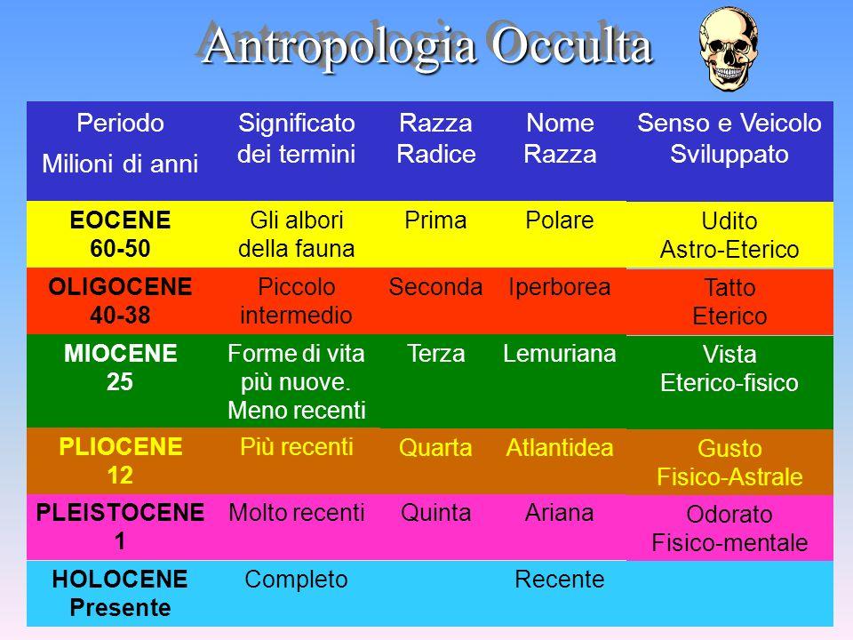 Antropologia Occulta Periodo mil. anni Periodo Milioni di anni