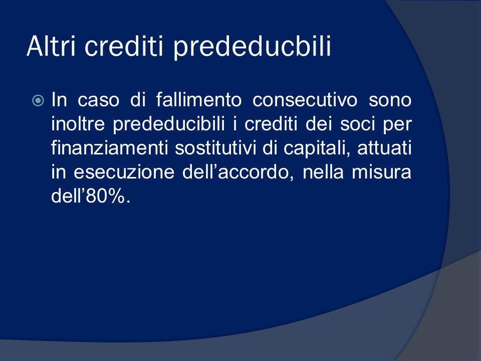 Altri crediti prededucbili