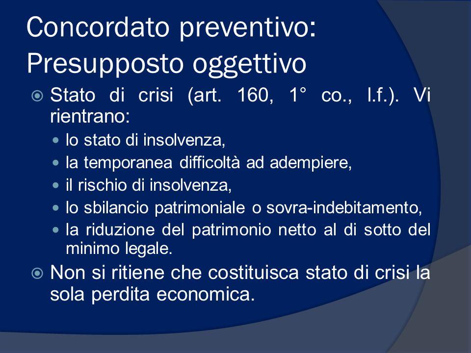 Concordato preventivo: Presupposto oggettivo