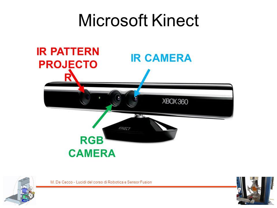 Microsoft Kinect IR PATTERN PROJECTOR IR CAMERA RGB CAMERA