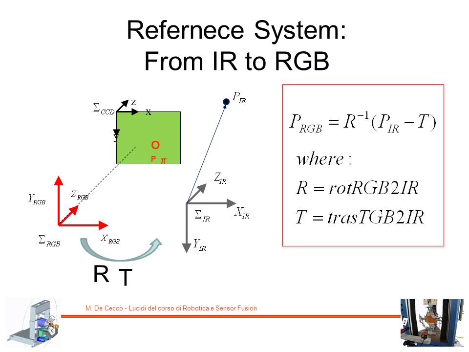 Refernece System: From IR to RGB