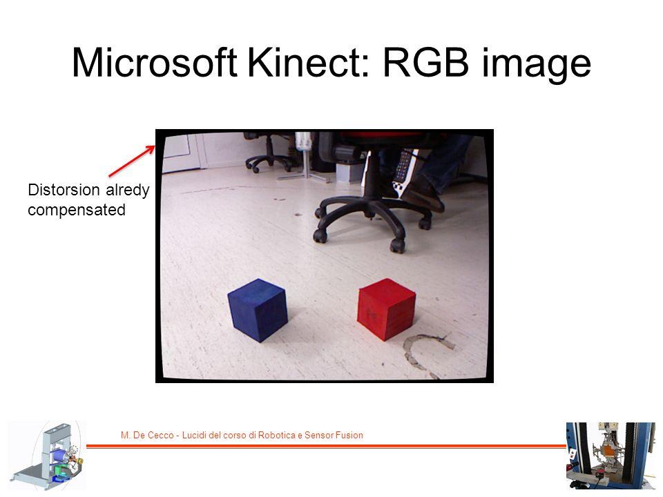 Microsoft Kinect: RGB image