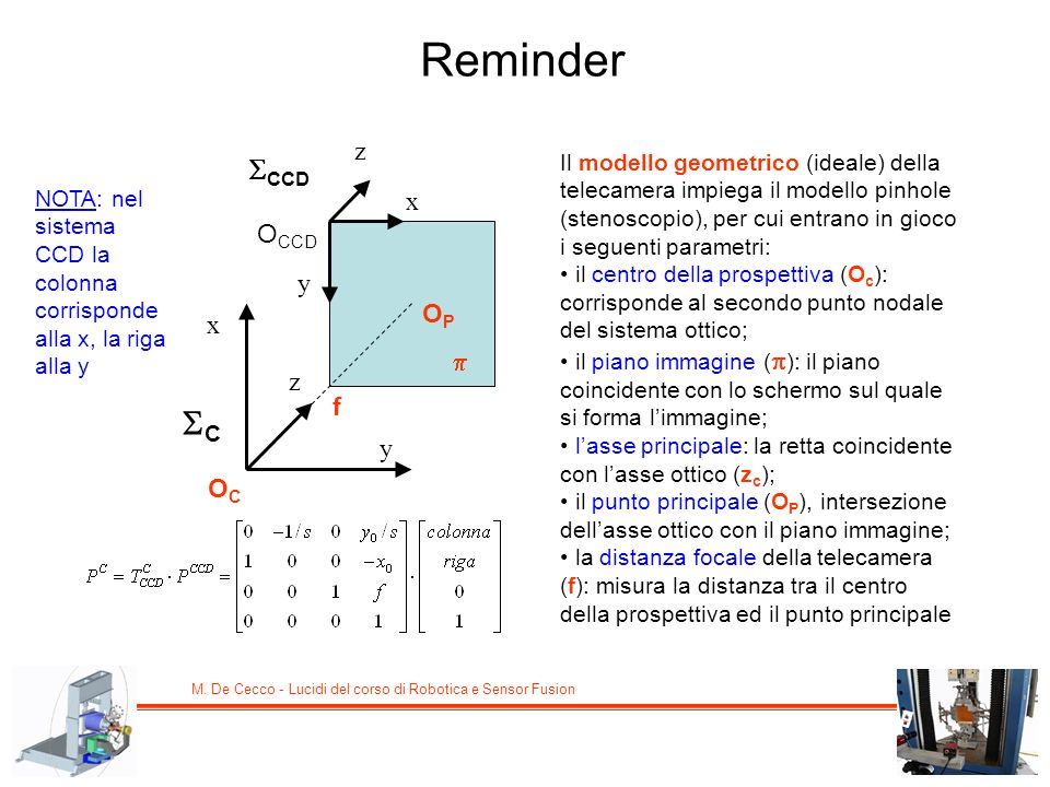 Reminder SC SCCD z x OCCD y OP x p z f y OC
