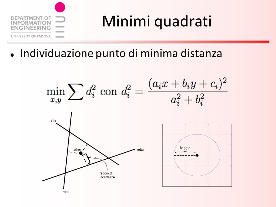 Minimi quadrati Individuazione punto di minima distanza