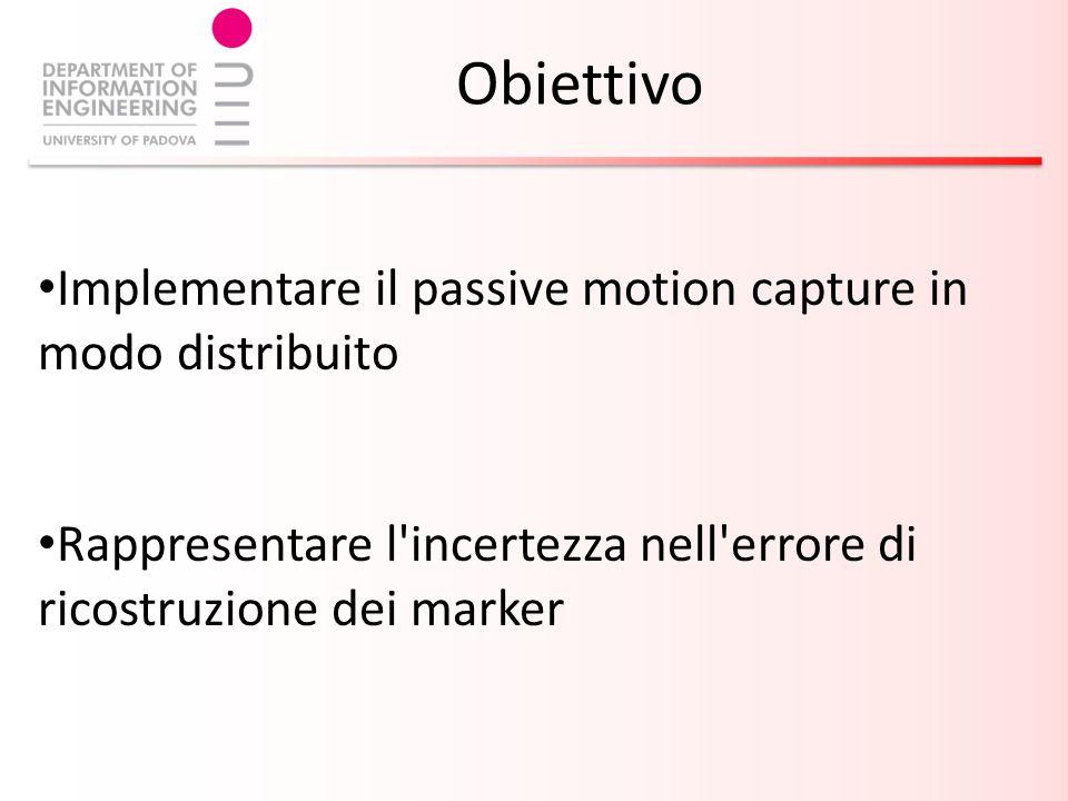 Obiettivo Implementare il passive motion capture in modo distribuito