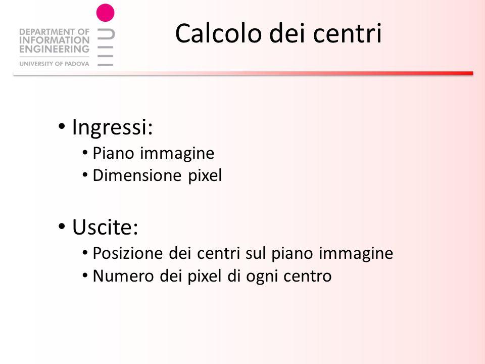 Calcolo dei centri Ingressi: Uscite: Piano immagine Dimensione pixel