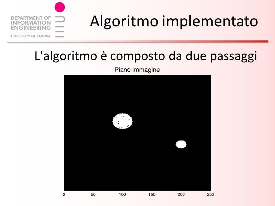 Algoritmo implementato