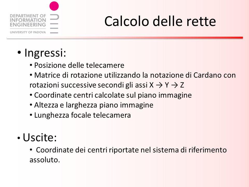 Calcolo delle rette Ingressi: Uscite: Posizione delle telecamere