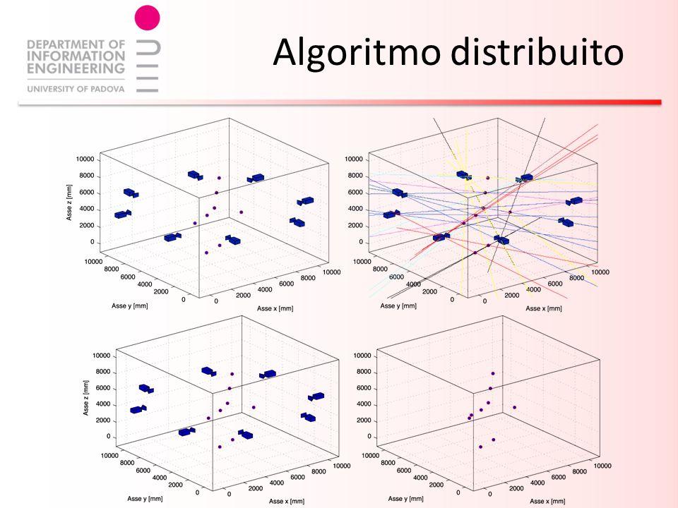 Algoritmo distribuito