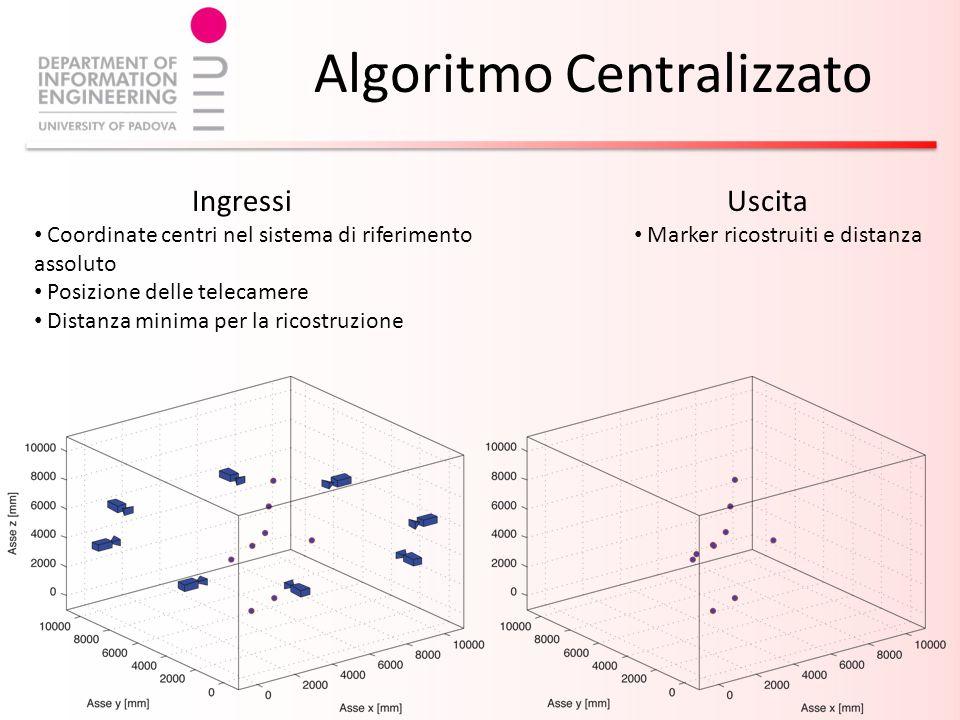 Algoritmo Centralizzato