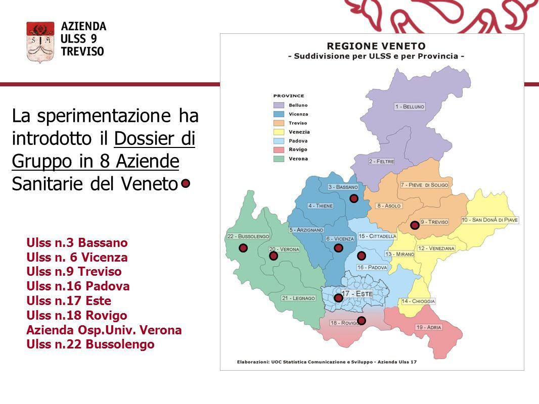La sperimentazione ha introdotto il Dossier di Gruppo in 8 Aziende Sanitarie del Veneto