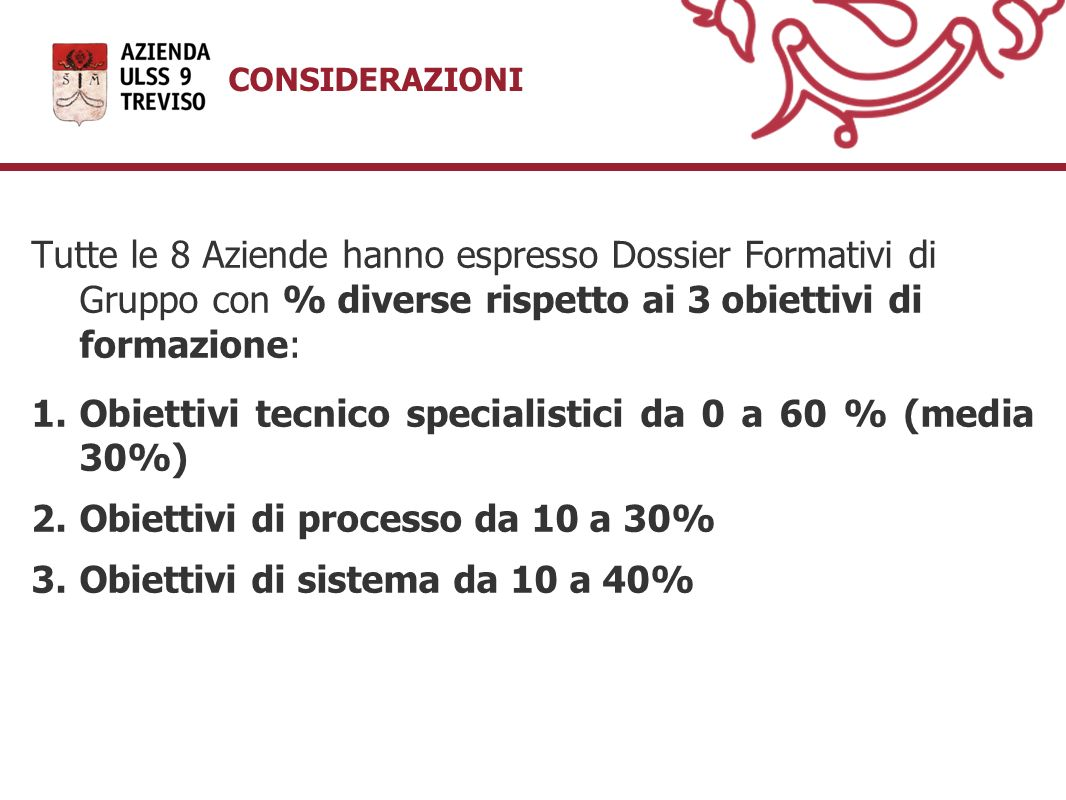 Obiettivi tecnico specialistici da 0 a 60 % (media 30%)
