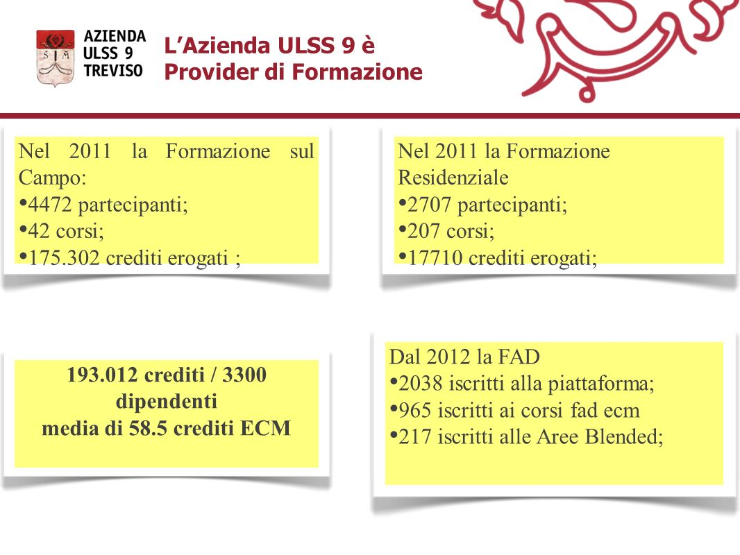 L'Azienda ULSS 9 è Provider di Formazione. Nel 2011 la Formazione sul Campo: 4472 partecipanti; 42 corsi;