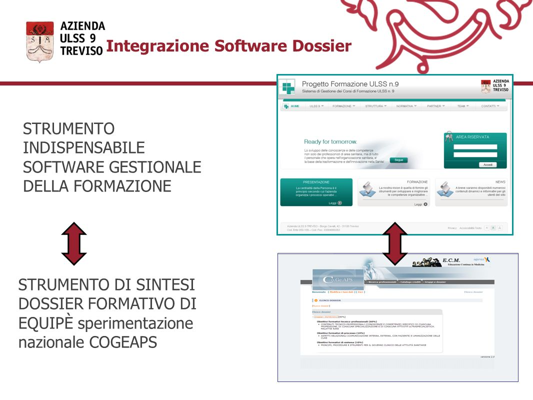 Integrazione Software Dossier