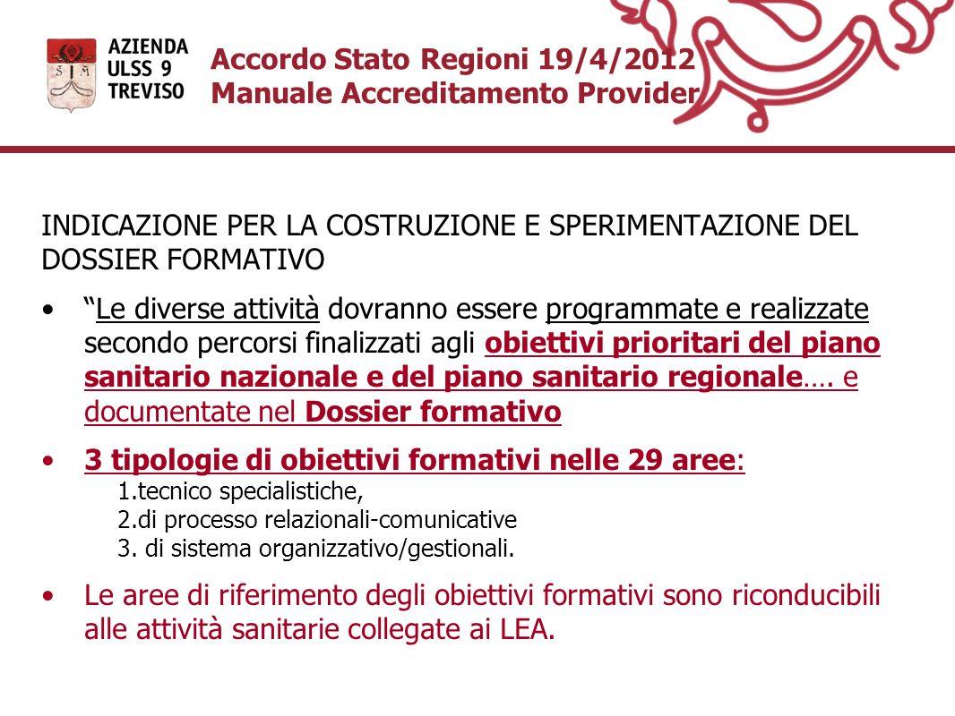 Accordo Stato Regioni 19/4/2012 Manuale Accreditamento Provider