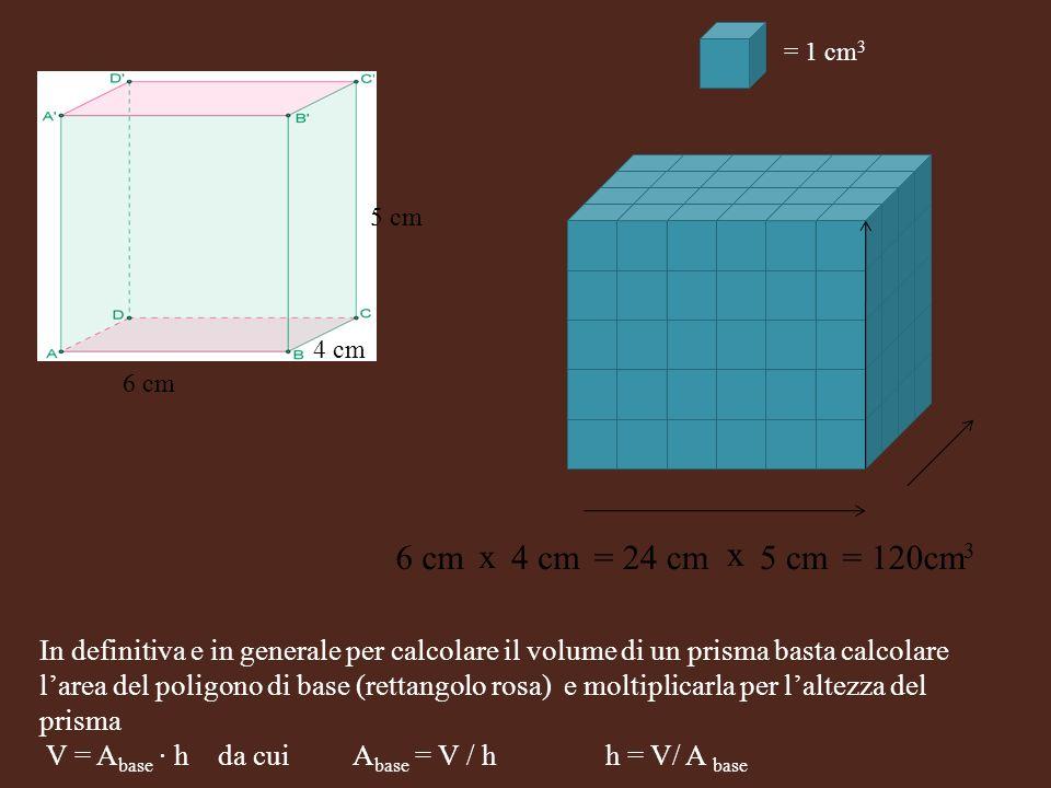 = 1 cm3 5 cm. 4 cm. 6 cm. 6 cm. x. 4 cm. = 24 cm. x. 5 cm. = 120cm3.