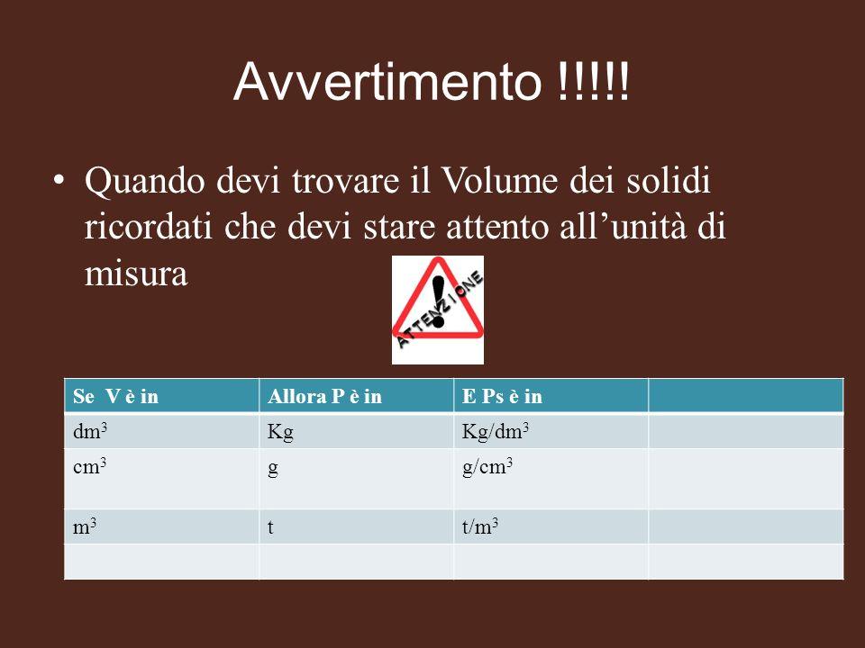 Avvertimento !!!!! Quando devi trovare il Volume dei solidi ricordati che devi stare attento all'unità di misura.