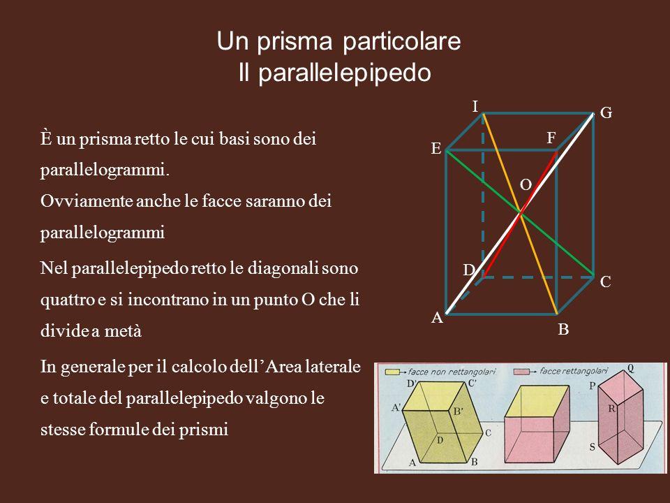 Un prisma particolare Il parallelepipedo