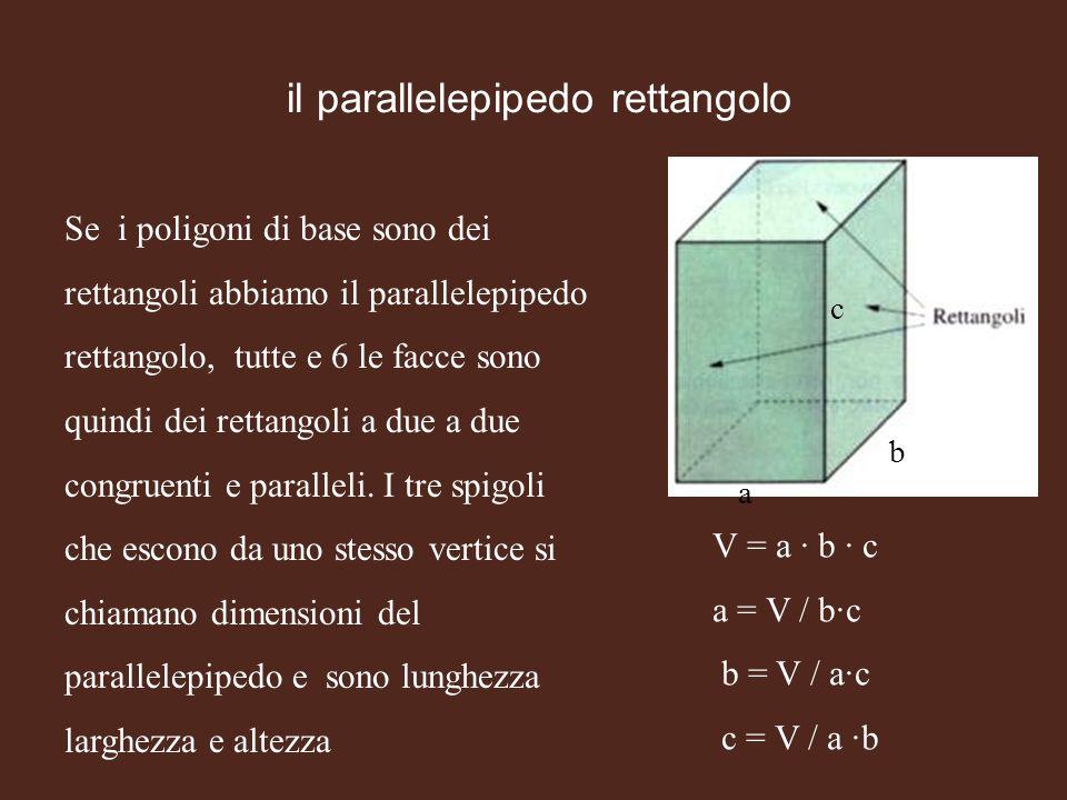 il parallelepipedo rettangolo