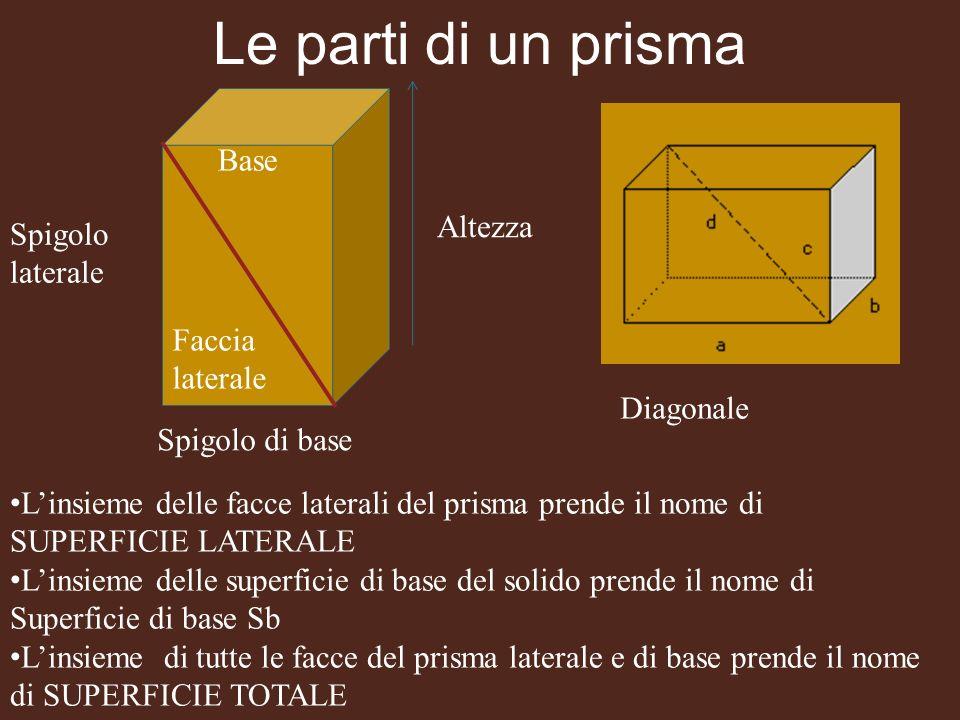 Le parti di un prisma Base Altezza Spigolo laterale Faccia laterale