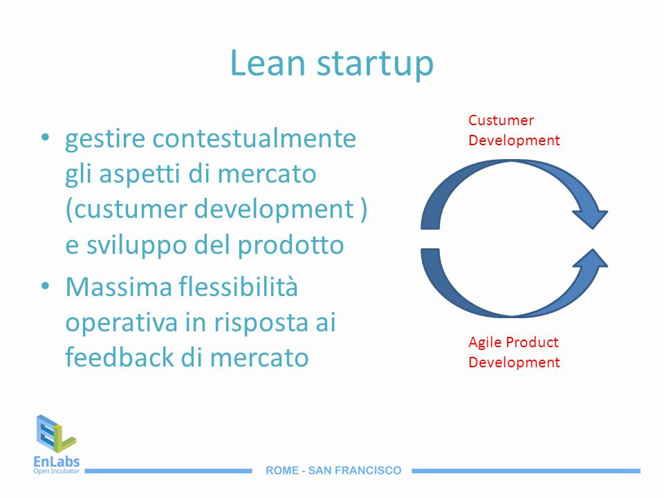 Lean startup Custumer Development. gestire contestualmente gli aspetti di mercato (custumer development ) e sviluppo del prodotto.