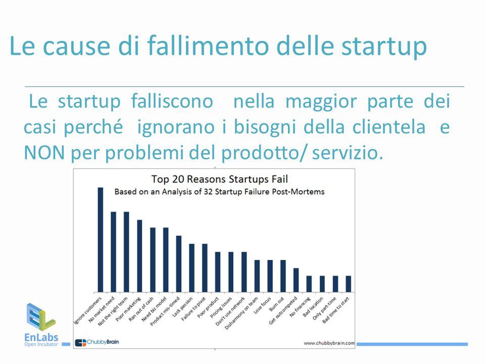 Le cause di fallimento delle startup