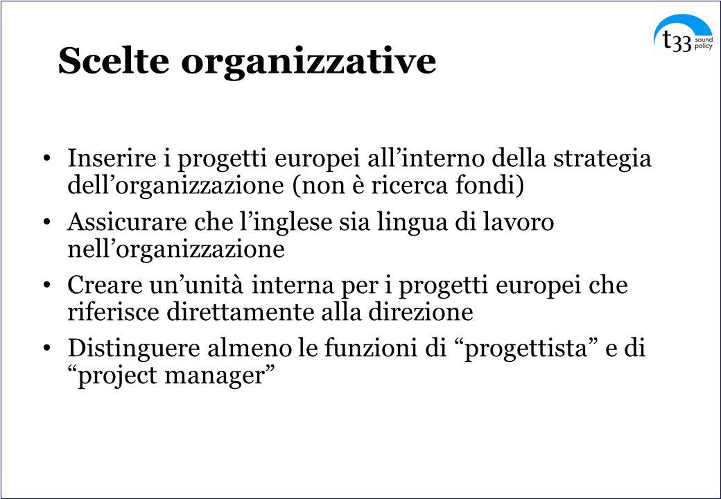 Scelte organizzative Inserire i progetti europei all'interno della strategia dell'organizzazione (non è ricerca fondi)